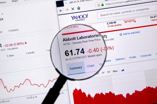 Abbott Laboratories ticker with charts