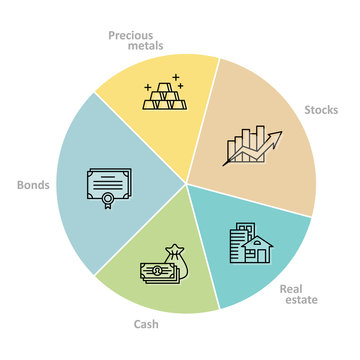 Asset allocation pie chart graph. Financial management illustration. Save and investments concept. Adjustable stroke width.