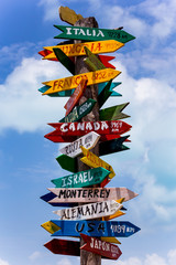 Destination Sign Multiple Countries Colorful