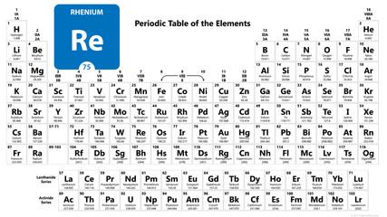 Rhenium Re chemical element. Rhenium Sign with atomic number. Chemical 75 element of periodic...
