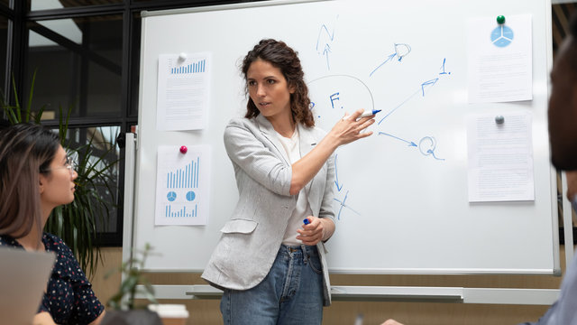 Woman boss presenting company economic charts growth report using flipchart