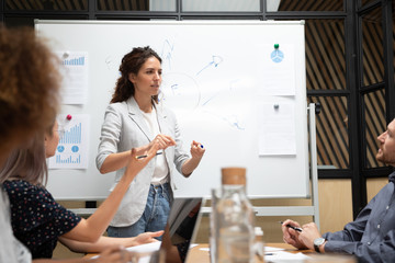 Female business coach makes presentation for staff