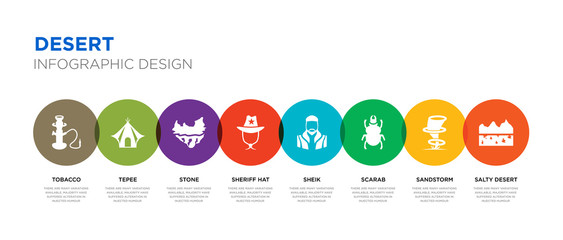 8 colorful desert vector icons set such as salty desert, sandstorm, scarab, sheik, sheriff hat, stone, tepee, tobacco
