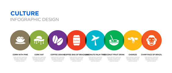 8 colorful culture vector icons set such as chimp face of brazil, chorizo, coconut fruit drink with straw, coconuts palm tree of brazil, coffee bag of brazilian beans, coffee grains, cork hat, corn