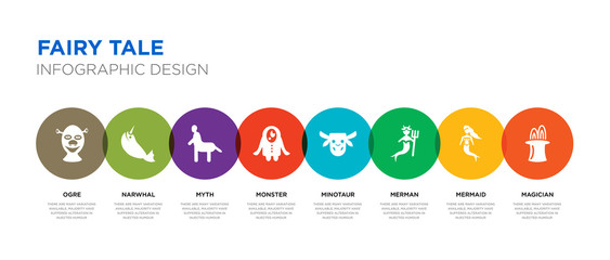 Obraz 8 colorful fairy tale vector icons set such as magician, mermaid, merman, minotaur, monster, myth, narwhal, ogre - fototapety do salonu