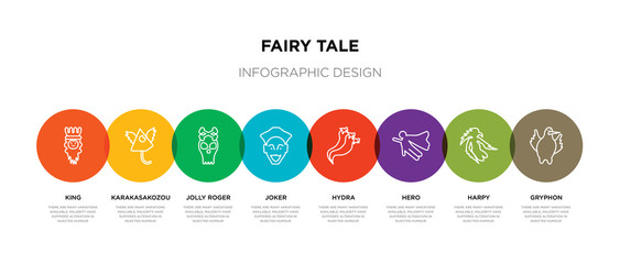 8 colorful fairy tale outline icons set such as gryphon, harpy, hero, hydra, joker, jolly roger, karakasakozou, king