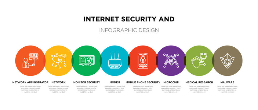 8 colorful internet security and outline icons set such as malware, medical research, microchip, mobile phone security, modem, monitor security, network, network adminstrator