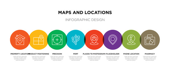 8 colorful maps and locations outline icons set such as pharmacy, phone location, placeholder, places to photograph, port, precision, product positioning, property location