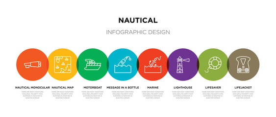 8 colorful nautical outline icons set such as lifejacket, lifesaver, lighthouse, marine, message in a bottle, motorboat, nautical map, nautical monocular
