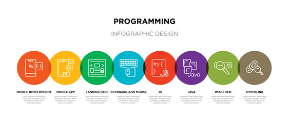 8 colorful programming outline icons set such as hyperlink, image seo, java, js, keyboard and mouse, landing page, mobile app, mobile development