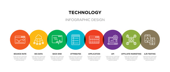 8 colorful technology outline icons set such as a/b testing, affiliate marketing, api, application, attributes, back end, big data, bounce rate