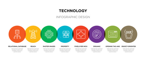 8 colorful technology outline icons set such as object-oriented programming, opening tag and closing tags, organic, pixels per inch, property, raster images, reach, relational database management