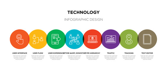 8 colorful technology outline icons set such as text editor, tracking, traffic, type hierarchy, uptime & downtime, user experience, user flow, user interface