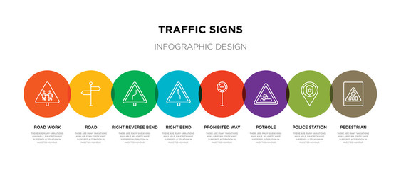 8 colorful traffic signs outline icons set such as pedestrian, police station, pothole, prohibited way, right bend, right reverse bend, road, road work