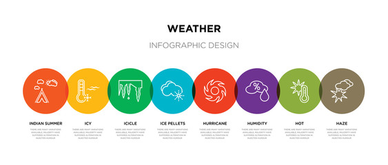 8 colorful weather outline icons set such as haze, hot, humidity, hurricane, ice pellets, icicle, icy, indian summer