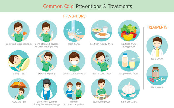 Man With Common Cold Preventions And Treatments