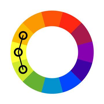 Analogous color scheme wheel