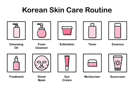 Ten Steps of Korean Skin Care Routine - Vector Icon Set