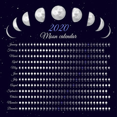 Lunar cycles at 2020 year.
