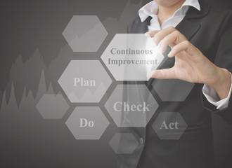 businesswoman showing presentation Continuous improvement concept.