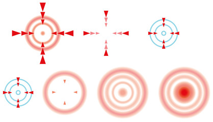 Different design of targets