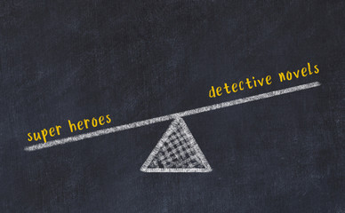 Chalk board sketch of scales. Concept of balance between detective novels and super heroes