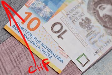 Obraz Swiss franc. - fototapety do salonu