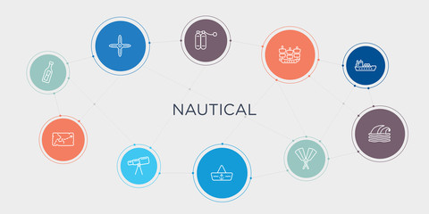 nautical 10 stroke points round design. message in a bottle, nautical map, nautical monocular, navy hat round concept icons..