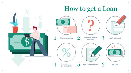 An instruction of getting a personal loan