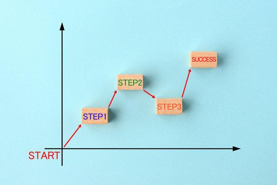 ビジネスイメージ―グラフとプロセス