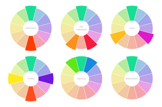 Set of illustrations that shows color theory in example. Colour harmony wheel.