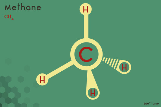 Large and detailed infographic of the molecule of Methane.