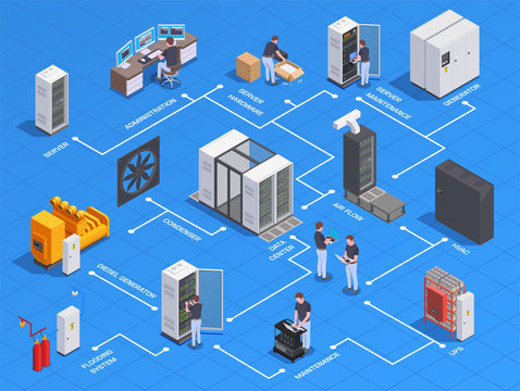 Datacenter Isometric  Flowchart