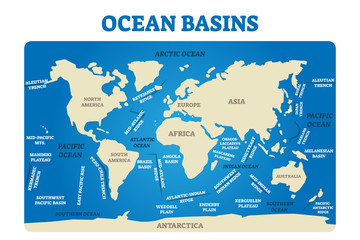 Ocean basin vector illustration. Labeled earth topographic water map scheme