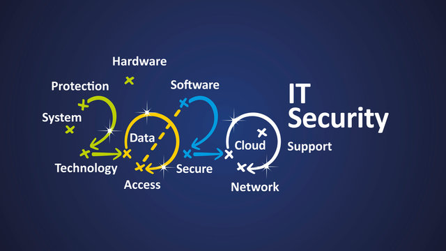 IT Security 2020 word cloud arrows blue background vector