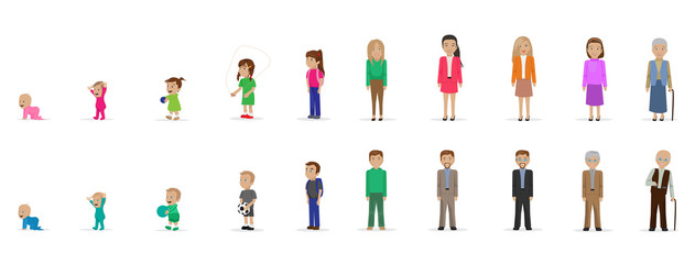 Human Life Cycle Stages Set - Isolated On White Background. Vector Illustration Of Generations And Stages of Human Life Cycle. Human Body Growth From Newborn, Middle Age, Elderly And Old Persons