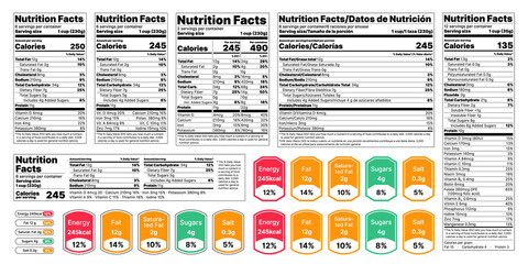 Nutrition facts Label. Vector. Food information with daily value. Data table ingredients calorie, fat, sugar. Package template. Flat illustration isolated on white background. Layout design Wall mural