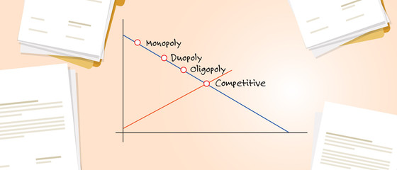 Monopoly Oligopoly Duopoly and competitive market concept of company dominating market share of a product in a chart.