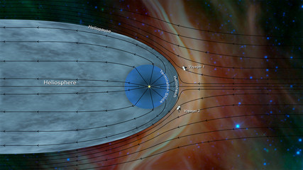 Data from the NASA spacecraft Voyager 2 has helped further characterize the structure of the heliosphere