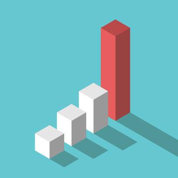 Isometric bars, rapid increase