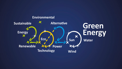 Green Energy 2020 word cloud arrows blue background vector