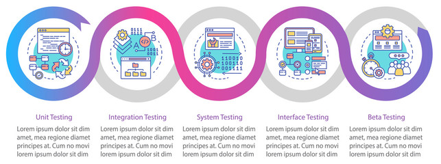 Functional software testing vector infographic template. Business presentation design element. Data visualization with five steps and options. Process timeline chart. Workflow layout with linear icons