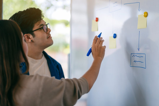 Business people looking, discussing and pointing finger at whiteboard in office