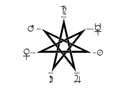 Planetary Ritual of the Heptagram, vector isolated on white background