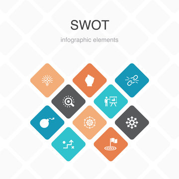SWOT Infographic 10 option color design. Strength, weakness, opportunity, threat simple icons