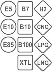 New fuel designations in the European Union - System uniform across EU countries - E5,E10,E85,B7,B10,B100,XTL,H2,CNG,LPG,LNG - codes - new stickers - standardised - sign