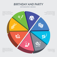 birthday and party concept 3d chart infographics design included queue, relationship, ring, romantic music, selfie, snack, suit, sweet icons