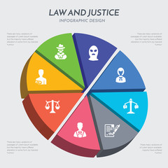 law and justice concept 3d chart infographics design included accident and injuries, adminstrative law, advocate, agreement, ask a lawyer, attorney, balaclava, bandit icons