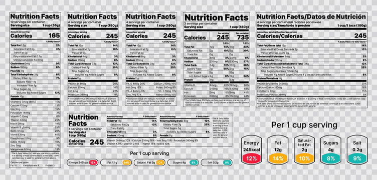 Nutrition facts Label. Vector. Food information with daily value. Data table ingredients calorie, fat, sugar. Package template. Flat illustration isolated on transparent background. Layout design