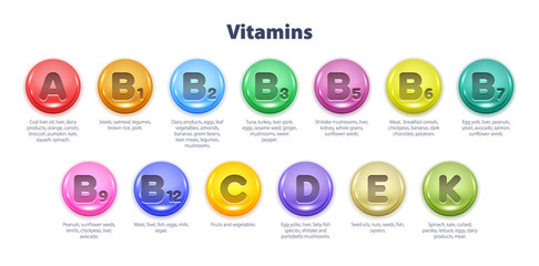 Essential vitamins table vector illustration.